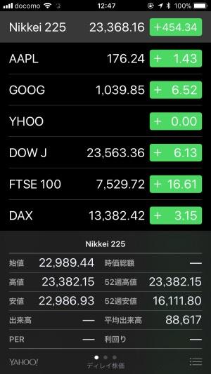iPhone 株価