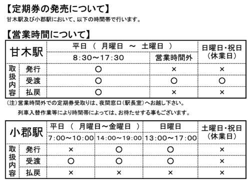 甘木鉄道、定期券